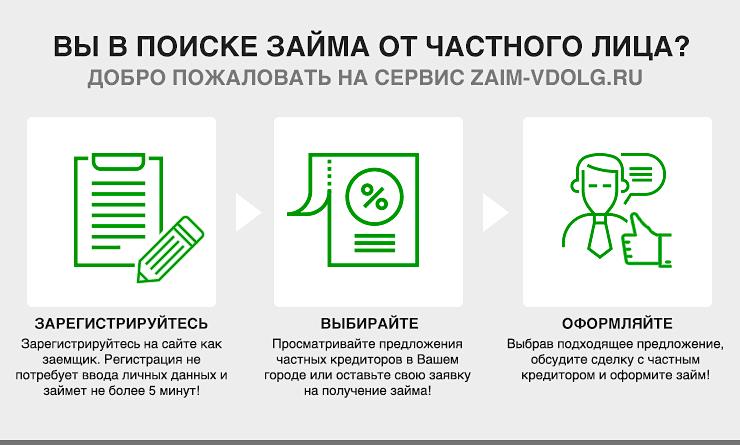 займы у частного лица в москве заявка на кредит в сбербанк онлайн ответ сразу карта лимит